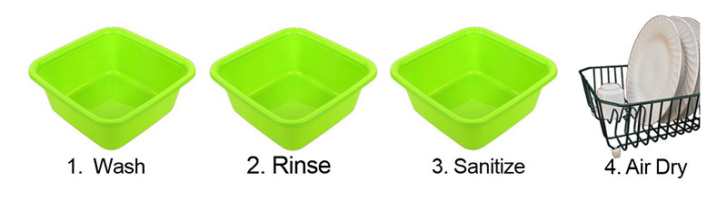 Four-step dishwashing process with cleaning containers.