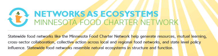 Minnesota food charter network infographic top
