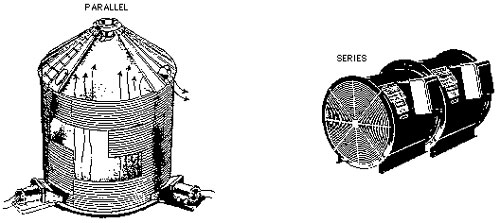 parallel and serial fans