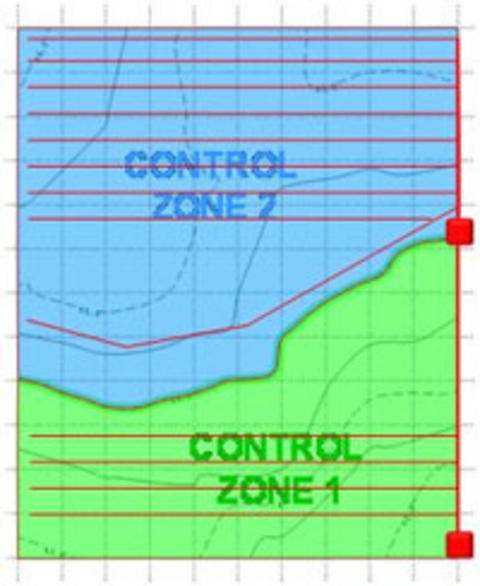 two drainage management zones