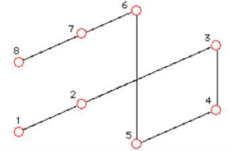 "diagram connecting dots in an ""X"" patteren"