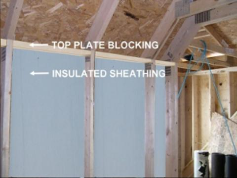 Top plate blocking with sheathing.