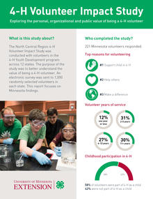 front page of impact study