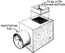 Diagram of a device