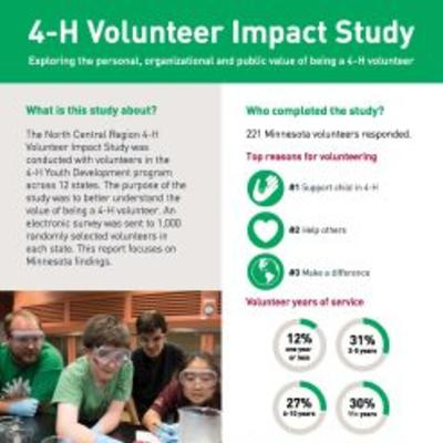 Cover of the 4-H volunteer impact study